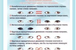 Дергается верхнее веко глаза