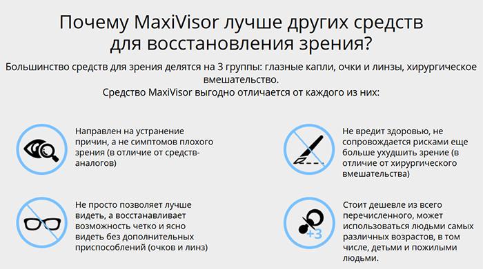 Эффективность средства Максивизор